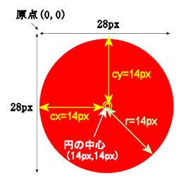 SVGによる描画